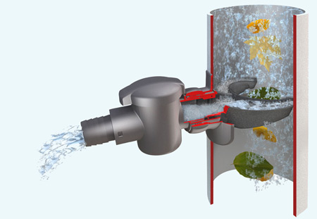 Водосточные фильтры - необходимый аксессуар для сбора дождевой воды