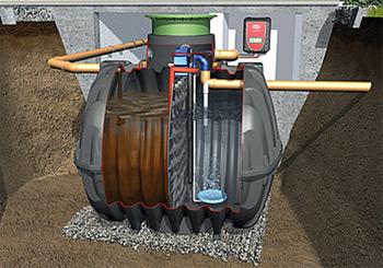Аэрационная станция очистки сточных вод периодического действия KLARO EASY(SBR)