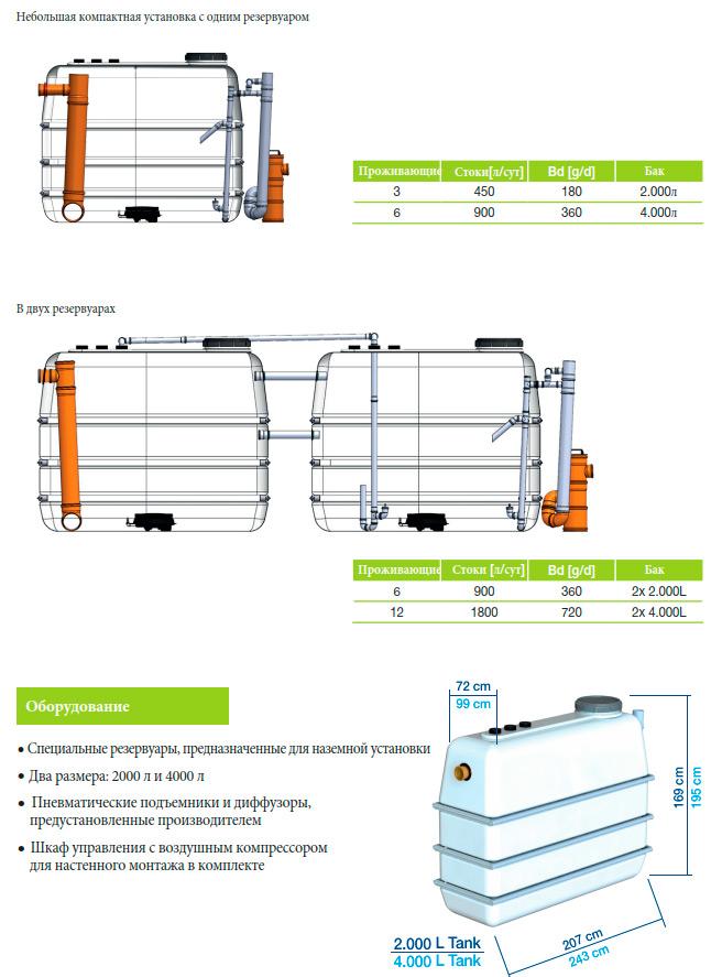 систему очистки сточных вод