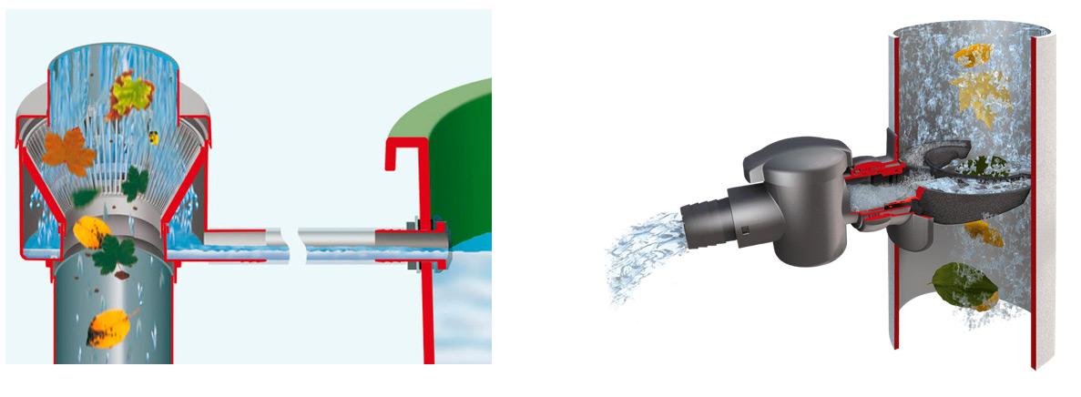 22 березня Всесвітній день водних ресурсів