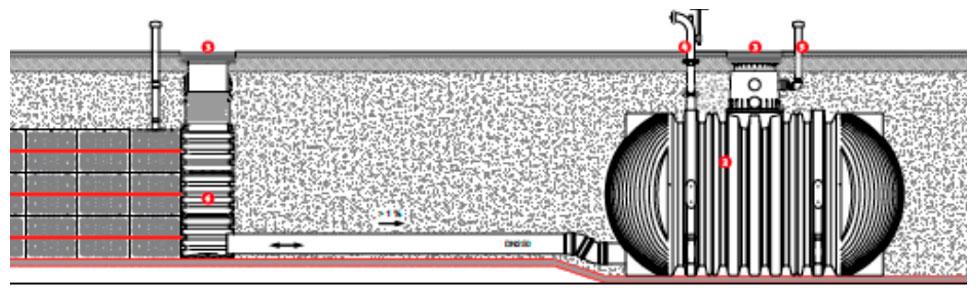 подземные емкости пожаротушения